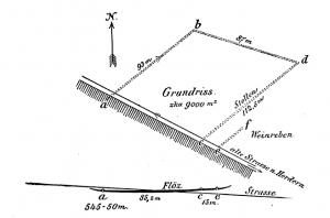 Ansicht gegen den Berg mit den Stollenmundlöchern a, c, e und dem senkrechten Schnitt durch das Flöz.