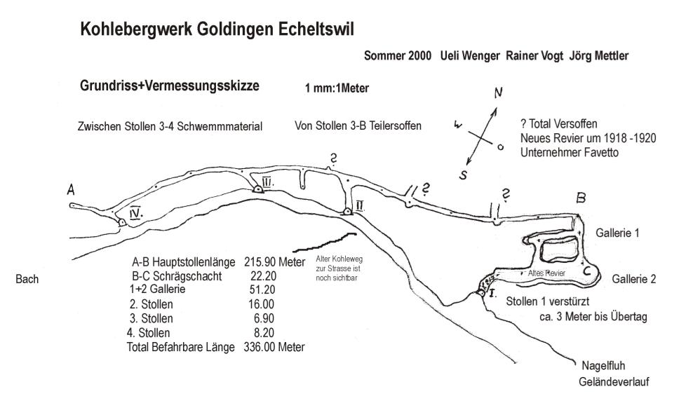 Grundriss_Goldingen